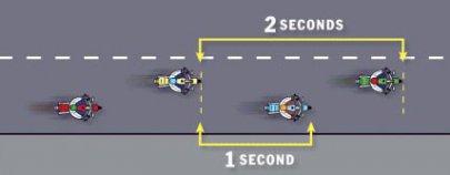 03: Pravidla jízdy v koloně