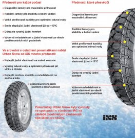 04: Zimní pneu pro skútry aneb v zimě bezpečně