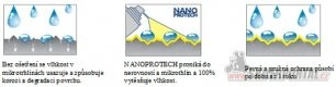 05: nanoprotech auto moto anticor