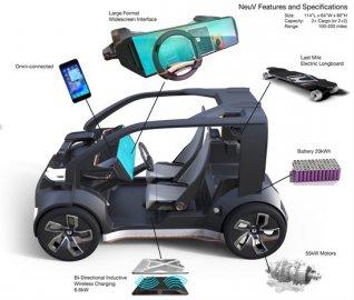 "04: Honda ""Cooperative Mobility Ecosystem"""